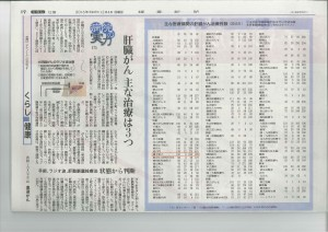 読売新聞161204 病院の実力 主な医療機関の肝臓がん治療件数 赤線